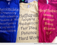 """<p>New house shirts! <a href=""""http://memes.mugglenet.com/Harry+Potter+Funny+Pics/New-house-shirts/5843"""">http://memes.mugglenet.com/Harry+Potter+Funny+Pics/New-house-shirts/5843</a></p>: avenclaw  Creativity  ndividualiiy  isdom & Wit  Gentfindor  Hufflepuff  lsoyalty  Dedication  Fair Play  Patienee  Hard Work  Coutage  ntelligence  auuun  Çonfidence  yafey  magination  Banned in 0 countries  MUGGLENET MEMES.COM <p>New house shirts! <a href=""""http://memes.mugglenet.com/Harry+Potter+Funny+Pics/New-house-shirts/5843"""">http://memes.mugglenet.com/Harry+Potter+Funny+Pics/New-house-shirts/5843</a></p>"""