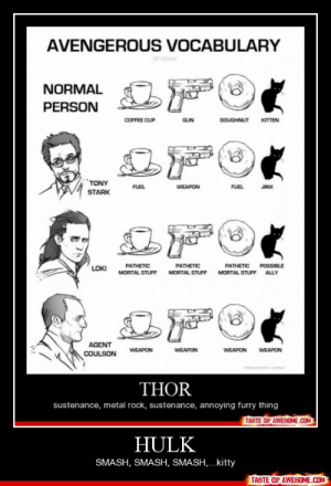 Hulkhttp://omg-humor.tumblr.com: AVENGEROUS VOCABULARY  NORMAL  PERSON  COFFEE CUP  GUN  DOUGHNUT KITTEN  TONY  JINX  FUEL  WEAPON  FUEL  STARK  PATHETIC  LOKI  PATHETIC  PATHETIC POSSIBLE  MORTAL STUFF  MORTAL STUFF MORTAL STUFF ALLY  AGENT  WEAPON  WEAPON  WEAPON  WEAPON  COULSON  THOR  sustenance, metal rock, sustenance, annoying furry thing  TASTE OF AWESOME.COM  HULK  SMASH, SMASH, SMASH,...kitty  TASTE OF AWESOME.COM Hulkhttp://omg-humor.tumblr.com