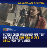 Avengers Age of Ultron, Facts, and Memes: AVENGERS: AGE OF ULTRON  Follow  ONEMA  FACTS  @cinfacts  for more content  ULTRON'S CHEST AFTER WANDA RIPS IT OFF  HAS THE EXACT SAME FORM OF CAP'S  SHIELD FROM TONY'S VISION Whedon confirmed this on DVD commentary. Also confirmed: That chest part was actually Vibranium, which means she literally tore open Vibranium.Your thoughts? -⠀ Follow @cinfacts for more facts