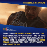 "Doctor, Facts, and Iron Man: AVENGERS: INFINITY WAR  Follow  ONENA  ACTS  MIS@cinfacts  for more content  THANOS FULFILLS THE PROMISES HE MAKES.*HE SPARES THOR  IN EXCHANGE FOR LOKI GIVING UP THE SPACE STONE. *HE SPARES  NEBULA IN EXCHANGE FOR GAMORA REVEALING THE LOCATION OF  THE SOUL STONE.*HE SPARES STARK IN EXCHANGE FOR DOCTOR  STRANGE GIVING HIM THE TIME STONE. ALL THREE PROMISED  LIVES SURVIVE ""THE SNAP."" ""I call that... mercy."" So does the fact that iron man could hold his ground for more time than hulk mean that tony is now stronger than him? Your thoughts?⠀ -⠀ Follow @cinfacts for more facts"