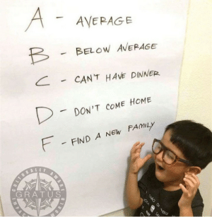 Be Like, Funny, and School: AVEPAGE  BELOW AVERAGE  C- CANT HAVE DINNER  DON'T COME HOME  -FIND A NEW FAMI  ALLY  GRATUS High School for Asians be like via /r/funny https://ift.tt/2BwmYZL