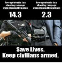 Memes, Police, and 🤖: Average deatiis in a  shooting rampage  when stopped by police  Average deaths in a  shooting rampage  when stopped by civilians  14.3  2.3  P ICE  Save Lives.  Keep civilians armed.