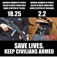 AVERAGE NUMBER OF PEOPLE  AVERAGE NUMBER OF PEOPLE  KILLEDIN MASS SHOOTINGS  KILLED IN MASS SHOOTINGS  WHENSTOPPED BY POLICE  WHEN STOPPED BY CIVILIANS  22  18.25  VETERANS  COME FIRST  SAVE LIVES  KEEP CIVILIANS ARMED I am pro-2nd and I will never let the libs to infringe upon my right to keep and bear arms. Don't be mislead! Arms in hands of civilians save lives. veteranscomefirst veterans_us Veterans Usveterans veteransUSA SupportVeterans Politics USA America Patriots Gratitude HonorVets thankvets supportourtroops semperfi USMC USCG USAF Navy Army military godblessourmilitary soldier holdthegovernmentaccountable RememberEveryoneDeployed Usflag StarsandStripes