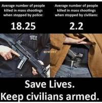 Memes, Police, and Furniture: Average number of people  killed in mass shootings  when stopped by police:  Average number of people  killed in mass shootings  when stopped by civilians:  18.25  2.2  @GYMSTATUZ  Save Lives.  Keep civilians armed. TheRaisedRight.com _________________________________________ Raised Right 5753 Hwy 85 North 2486 Crestview, Fl 32536 _________________________________________ Like my page? Make sure to check out and follow the my sponsor who helps keep it running! 🛠@texasrusticdecor_more🛠 Custom rustic wood working and carpentry! DM Erik for more information on furniture and decor for your home! --------------------
