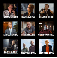 Better Call Saul alignment chart: AWFUL GOOD  NEUTRAL GOOD  CHAOTIC GOOD  LAWFUL NEUTRAL  TRUE NEUTRAL  CHAOTIC NEUTRAL  LAWFUL EVIL  NEUTRAL EVIL  AOTIC EVIL Better Call Saul alignment chart