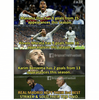 "Tag a Real Madrid fan... 👇🏾😅:  #AZR  Mariano Diazhas 9 goals from 15  appearances this season.  Alvaro Morata has 9 goals from 16  ^ ""appearances thi,season..  OriginalTrollFootball  Karim Benzema has 2 goals from 13  appearances this season.  fOriginalT rollFootball  REAL MADRID KEP THEIR 3rd BEST  STRIKER SOLD THEIR TOP TWO Tag a Real Madrid fan... 👇🏾😅"