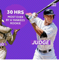 Aaron Judge puts himself in the Yankees record book MakeHistory: B R  30 HRS  MOST EVER  BY A YANKEES  ROOKIE  JUDGE  IO Aaron Judge puts himself in the Yankees record book MakeHistory