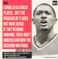 Bradley Beal wants to be rewarded for the Wizards' success this season.: b/r  CARMELOIS A GREAT  PLAYER... BUTTHE  PROCESS OF IT DOES  NOT MAKE SENSE  IF THEY REWARD  WINNING, THENIDONT  UNDERSTAND HOW THE  DECISION WAS MADE  BRADLEY BEAL ON CARMELO  BEING NAMED AN  ALL-STAR REPLACEMENT  H/T WASHINGTON POST Bradley Beal wants to be rewarded for the Wizards' success this season.