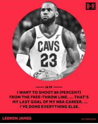 LeBron has one more goal left to accomplish.: B R  CAVS  23  I WANT TO SHOOT 80 (PERCENT)  FROM THE FREE-THROW LINE. THAT'S  MY LAST GOAL OF MY NBA CAREER....  I'VE DONE EVERYTHING ELSE.  LEBRON JAMES  H/T ESPN.COM LeBron has one more goal left to accomplish.