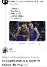 Blackpeopletwitter, Funny, and Los Angeles Lakers: B  R  Lakers' first offer to Pelicans for AD, per  @wojespn:  Lonzo Ball  - Kyle Kuzma  - Rajon Rondo  - Michael Beasley  - 1st round pick  wish  wish  LOSANGELES  LOS ANGELES  602  1,569  6,602  MF  @mcf2k  Replying to @BleacherReport and @wojespn  Magic gotta add the HIV cure to the  package. this is nothing