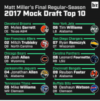 San Francisco 49ers, Carolina Panthers, and Chicago: b/r  Matt Miller's Final Regular-Season  2017 Mock Draft Top 10  Cleveland Browns  01 Myles Garrett  DE Texas A8M  New York Jets  06 Tim Williams  LB Alabama  San Francisco 49ers  02 Mitch Trubisky S07 Ryan Ramczyk  0B North Carolina  San Diego Chargers .  OT Wisconsin  Chicago Bears  03 Josh Allen  QB Wyoming  Carolina Panthers  O8 Leonard Fournette  RB LSU  Jacksonville Jaguars  04 Jonathan Allen  DL Alabama  Cincinnati Bengalsn  09 Reuben Foster  LB Alabama  Tennessee Titans  05 Mike Williams  WR Clemson  Buffalo Bills  10 Deshaun Watson  OB Clemson The Bears gamble with an unknown QB at No. 3 while Jabrill Peppers continues to fall.  Here's Matt Miller's final 7-round NFL mock draft: http://ble.ac/2i75FCa