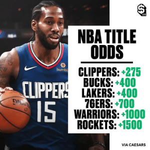 New title favorites after last night 🔥: B-R  NBA TITLE  ODDS  bumbl  CLIPPERS: 275  BUCKS:+400  LAKERS: +400  76ERS: +700  WARRIORS: +1000  ROCKETS: +1500  I5  VIA CAESARS New title favorites after last night 🔥