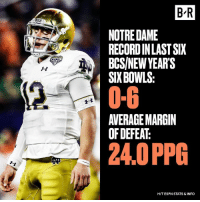Notre Dame not so lucky on the big stage...: B-R  RISH  NOTRE DAME  RECORDINLAST SIX  BCS/NEWYEAR'S  SIX BOWLS  0-6  AVERAGE MARGIN  OF DEFEAT  24.0 PPG  H/T ESPN STATS &INFO Notre Dame not so lucky on the big stage...