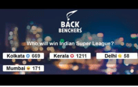 Who will win Indian Super League? :D: BACK.  BENCHERS  Who will win Indian Super League?  Kolkata 669  i Kerala O 1211  Delhi 58  Mumbai 171 Who will win Indian Super League? :D