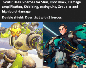 Backed up by a moira for sustain and you have a meta comp: Backed up by a moira for sustain and you have a meta comp