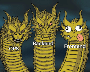 How I think some Developers view Frontend Developers.: Backend  Frontend  OPS  IMIKEURT  ARSON  2019 How I think some Developers view Frontend Developers.