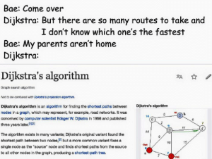 "Bae, Come Over, and Confused: Bae: Come over  Dijkstra: But there are so many routes to take and  I don't know which one's the fastest  Bae: My parents aren't home  Dijkstra:  Dijkstra's algorithm  XA  Graph search algorithm  Not to be confused with Dykstra's projection algorithm.  Dijkstra's algorithm is an algorithm for finding the shortest paths between Dijkstra's algorithnm  nodes in a graph, which may represent, for example, road networks. It was  conceived by computer scientist Edsger W. Dijkstra in 1956 and published  three years later 2  14  2  14  The algorithm exists in many variants; Dijkstra's original variant found the  shortest path between two nodes,2l but a more common variant fixes a  single node as the ""source node and finds shortest paths from the source  to all other nodes in the graph, producing a shortest-path tree.  10  15  Out  Out me🚗irl"