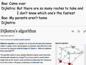 "My mom dad are not at home: Bae: Come over  Dijkstra: But there are so many routes to take and  I don't know which one's the fastest  Bae: My parents aren't home  Dijkstra:  Dijkstra's algorithm  A  Graph search algorithm  Not to be confused with Dykstra's projection algorithm.  Dijkstra's algorithm  Dijkstra's algorithm is an algorithm for finding the shortest paths between  nodes in a graph, which may represent, for example, road networks. It was  b  9  5  14  conceived by computer scientist Edsger W. Dijkstra in 1956 and published  6  three years later.2)  11  14  The algorithm exists in many variants; Dijkstra's original variant found the  shortest path between two nodes,2 but a more common variant fixes a  15,  10  Out  single node as the ""source"" node and finds shortest paths from the source  to all other nodes in the graph, producing a shortest-path tree.  a  7  Out My mom dad are not at home"