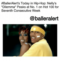 """BallerAlert's Today in Hip-Hop: Nelly's """"Dilemma"""" Peaks at No. 1 on Hot 100 for Seventh Consecutive Week-blogged by @thereal__bee ⠀⠀⠀⠀⠀⠀⠀⠀⠀ ⠀⠀ On Sept. 28, 2002, Nelly's hit song """"Dilemma"""" peaked at No. 1 on the Billboard Hot100 for the 7th consecutive week. ⠀⠀⠀⠀⠀⠀⠀⠀⠀ ⠀⠀ Released on his second album 'Nellyville,' the song was a duet featuring former Destiny's Child member KellyRowland. ⠀⠀⠀⠀⠀⠀⠀⠀⠀ ⠀⠀ The song was an instant success, reaching number one in ten countries and having sold over 7.6 million copies worldwide. To date, it is one of the best selling singles of all time.:  #BallerAlert's Today in Hip-Hop: Nelly's  """"Dilemma"""" Peaks at No. 1 on Hot 100 for  Seventh Consecutive Week  @balleralert BallerAlert's Today in Hip-Hop: Nelly's """"Dilemma"""" Peaks at No. 1 on Hot 100 for Seventh Consecutive Week-blogged by @thereal__bee ⠀⠀⠀⠀⠀⠀⠀⠀⠀ ⠀⠀ On Sept. 28, 2002, Nelly's hit song """"Dilemma"""" peaked at No. 1 on the Billboard Hot100 for the 7th consecutive week. ⠀⠀⠀⠀⠀⠀⠀⠀⠀ ⠀⠀ Released on his second album 'Nellyville,' the song was a duet featuring former Destiny's Child member KellyRowland. ⠀⠀⠀⠀⠀⠀⠀⠀⠀ ⠀⠀ The song was an instant success, reaching number one in ten countries and having sold over 7.6 million copies worldwide. To date, it is one of the best selling singles of all time."""
