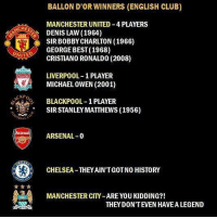 Arsenal, Chelsea, and Club: BALLON D'OR WINNERS (ENGLISH CLUB)  MANCHESTER UNITED 4 PLAYERS  DENIS LAW (1964)  SIR BOBBY CHARLTON (1966)  HE  GEORGE BEST (1968)  NITE  CRISTIANO RONALDO (2008)  LIVERPOOL 1 PLAYER  MICHAEL 0WEN (2001)  CKPO  BLACKPOOL 1 PLAYER  SIR STANLEY MATTHEWS (1956)  TBALL  ARSENAL-0  CHELSEA THEYAIN'T GOTNO HISTORY  MANCHESTER CITY- ARE YOU KIDDING?!  THEY DON'TEVEN HAVEA LEGEND 😂😂😂