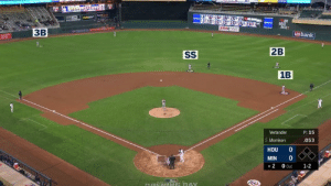 This shift on Joey Gallo is ridiculous: BALLT  usbank  LUS  3B  2B  1B  P: 15  053  Verlander  5. Morrison  HOU 0  MIN 0  2 0out 1-2 This shift on Joey Gallo is ridiculous