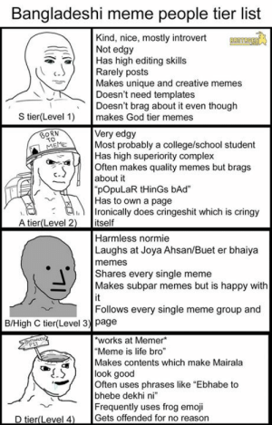 """You know who you are. -TehLotusEater: Bangladeshi meme people tier list  Kind, nice, mostly introvert  Not edgy  Has high editing skills  Rarely posts  Makes unique and creative memes  Doesn't need templates  Doesn't brag about it even though  a  1  S tier(Level 1  makes God tier memes  Very edgy  Most probably a college/school student  Has high superiority complex  B0RN  TO  Often makes quality memes but brags  c-J/about it  pOpuLaR tHinGs bAd""""  Has to own a page  ,Ironically does cringeshit which is cringy  Harmless normie  Laughs at Joya Ahsan/Buet er bhaiya  memes  Shares every single meme  Makes subpar memes but is happy with  it  Follows every single meme group and  B/High C tier(Level 3)] page  works at Memer*  Meme is life bro""""  Makes contents which make Mairala  í.S)look good  te uses phrases like Ebhabe to  """"Ebhabe to  bhebe dekhi ni""""  Frequently uses frog emoji  Gets offended for no reason  D tier(Level 4) You know who you are. -TehLotusEater"""