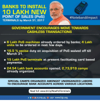 Memes, Terminator, and 16.5: BANKS TO INSTALL  10 LAKH NEW  POINT OF SALES (PoS)  #Notebandil mpact  TERMINALS by March 31, 2017  GOVERNMENT ENCOURAGES MOVE TOWARDS  CASHLESS TRANSACTIONS  6 Lakh PoS machines already ordered by banks; 4 Lakh  units to be ordered in next few days.  16.5 excise duty on acquisition of PoS waived off till  March 31  15 Lakh PoS terminals at present facilitating card based  payments.  24.54 Lakh bank accounts opened, 2,73,919 camps  already organized  SPECIAL CAMPS ORGANIZED AMONGST UNORGANIZED LABORS  TO ENCOURAGE BANK ACCOUNTS ACROSS VARIOUS LOCATIONS.  Read full  www.bit.ly/NewPoSTerminals  f O IB JP4India Ge +BJP www.bjp.org More measures taken by Modi government : 10 lakh new PoS (Point of Sales) machines to be installed by March 2017.