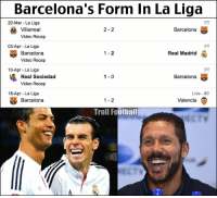 Memes, Real Madrid, and La Liga: Barcelona's Form In La Liga  20-Mar La Liga  Villarreal  Barcelona  Video Recap  03-Apr-La Liga  Real Madrid  S  Barcelona  1-2  Video Recap  10-Apr La Liga  Real Sociedad  Barcelona  Video Recap  18 Apr La Liga  Live 80  Valencia  Barcelona  Troll Football RT if you are laughing at Barcelona