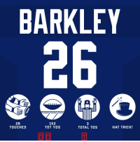 Memes, 🤖, and Total: BARKLEY  29  TOUCHES  152  TOT YDS  3  TOTAL TDS  HAT TRICK!  WK WK  WK .@saquon found the end zone three times in Week 11! #GiantsPride #HaveADay  #TBvsNYG https://t.co/wXuxegTJ7J