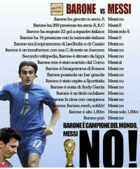 Memes, Wikipedia, and Messi: BARONE vs MESSI  Messi no  Barone ha giocato in serie A  Barone ha 366 presenze tra serie A,BC Messi0  Barone hasegnato 22 gol a scuadre itahane Messi solo 5  Barone ha 16 presenze con la nazionale italiana  Messi 0  Barone eral soprannome di Liedholm e di Causio Messino  Barone è un transformer,con una C diventa un barcone Messino  Secondo wikipedia, Barone è stimato da Lippi Messino  Barone non è stato scartato dal Como Messisi  Barone è lanagramma di Bonera Messino  Barone possiede un bar grande Messi no  Barone è stato ospite a Sportitalia Messino  Barone è sosia di Andy Garcia Messi no  Barone èun titolo nobiliare Messino  Barone fa rima con campione Messi no  one Barone, eeeh,oohhh! Messi no  Barone è alto 1,80m Messi solo 1,69m  Barone può  Messi no  0  BARONEECAMPIONEDEL MONDO,  MESSI  /2 Sempre attuale. Da: l'importanza di chiamarsi Giannichedda. chiamarsibomber barone messi campionidelmondo italia2006