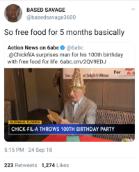Birthday, Chick-Fil-A, and Food: BASED SAVAGE  @basedsavage3600  So free food for 5 months basically  Action News on 6abc @6abc  @ChickfilA surprises man for his 100th birthday  with free food for life 6abc.cm/2QV9EDJ  Happ  toue,at Chick-il-4 Olsmar For B  Love  OLDSMAR, FLORIDA  CHICK-FIL-A THROWS 10OTH BIRTHDAY PARTY  5:15 PM 24 Sep 18  223 Retweets 1,274 Likes He gonna expire before the food