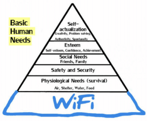 srsfunny:Modern Hierarchy Of Needs: Basic  Human  Needs  Self-  actualization  Creativity, Problem solving,  Esteem  Self-esteem, Confidence, Achievement  Social Needs  Friends, Family  Safety and Security  Physiological Needs (survival)  Air, Shelter, Water, Food  WiFi srsfunny:Modern Hierarchy Of Needs