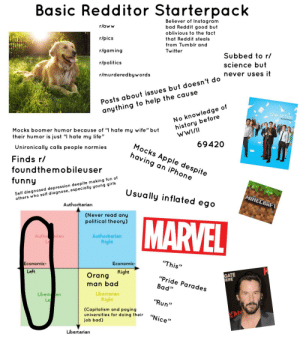 """Basic Redditor Starterpack: Basic Redditor Starterpack  Believer of Instagram  bad Reddit good but  r/aww  oblivious to the fact  r/pics  that Reddit steals  from Tumblr and  r/gaming  Twitter  Subbed to r/  r/politics  science but  never uses it  r/murderedbywords  Posts about issues but doesn't do  No knowledge of  history before  wWI/II  anything to help the cause  the office  Mocks boomer humor because of """"I hate my wife"""" but  their humor is just """"I hate my life""""  69420  Mocks Apple despite  Unironically calls people normies  having an iPhone  Finds r/  foundthemobileuser  Self diagnosed depression deepite making fun of  others who self diagnose, especially young girls  Authoritarian  funny  Usually inflated ego  HINECRAFT  (Never read any  political theory)  MARVEL  Authorian  Authoritarian  Right  """"This""""  Economic-  Economic-  Orang Right  man bad  Left  GATE  IERE  """"Pride Parades  Bad""""  Libert an  Le  Libertarian  Right  """"Run""""  (Capitalism and paying  universities for doing their  job bad)  KNN  """"Nice""""  Libertarian Basic Redditor Starterpack"""