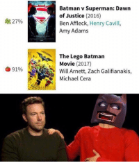 Batman, Lego, and Michael Cera: Batman v Superman: Dawn  of Justice (2016)  Ben Affleck, Henry Cavill,  Amy Adams  水27%  The Lego Batman  Movie (2017)  Will Arnett, Zach Galifianakis,  Michael Cera  91%