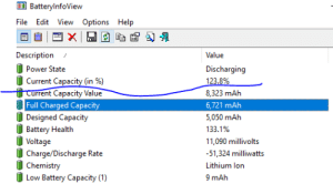 I'm not an expert but I don't think that's right - laptop battery report: BatteryInfoView  Edit View Options Help  File  X  Description  Value  Power State  Discharging  Current Capacity (in %)  Current Capacity Value  Full Charged Capacity  Designed Capacity  Battery Health  Voltage  Charge/Discharge Rate  Chemistry  Low Battery Capacity (1)  123.8%  8,323 mAh  6,721 mAh  5,050 mAh  133.1%  11,090 millivolts  -51,324 milliwatts  Lithium lon  9 mAh I'm not an expert but I don't think that's right - laptop battery report