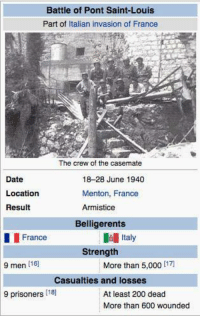 Dating, Prison, and Date: Battle of Pont Saint-Louis  Part of Italian invasion of France  The crew of the casemate  18-28 June 1940  Date  Menton, France  Location  Result  Armistice  Belligerents  I France  H Italy  Strength  More than 5,000  [17]  116l  9 men  Casualties and losses  At least 200 dead  9 prisoners  More than 600 wounded