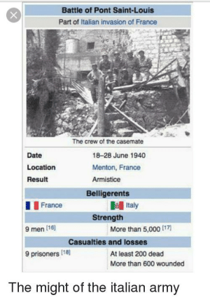 Army, Date, and France: Battle of Pont Saint-Louis  Part of Italian invasion of France  The crew of the casemate  Date  18-28 June 1940  Menton, France  Location  Result  Armistice  Belligerents  France  Italy  Strength  More than 5,000 17)  9 men (16  Casualties and losses  9 prisoners (18)  At least 200 dead  More than 600 wounded  The might of the italian army Viva Il Duce