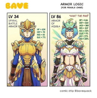 Memes, 🤖, and Eva: BAVE  LV 34  SPIRAL  BATTLE  2  ARMOR  NO  HP 624  DEF 78  RES 43  BLK +7%  ARMOR LOGIC  (FOR FEMALE CHAR)  WHAT THE FAK?  HP 4.6k  ARMOR  DEF 564  OF  AGI 385  AQUILA  RES 307  BLK 16%  EVA 9%  AS 17%  MS 24%  comic strip @bavequack Lolololol so true :D Comic strip by: @bavequack dagelangaming gaming gamers games