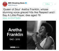 News, Respect, and Queen: BBC  NEWS  BREAKING  BBC Breaking News  @BBCBreaking  Follow  Queen of Soul' Aretha Franklin, whose  stunning voice graced hits like Respect and I  Say A Little Prayer, dies aged 76  bbc.in/2nFSdt  Aretha  Franklin  1942-2018  BBCNEWS RIP Aretha