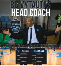 STILL UNDEFEATED! NEVA LOST!!  LaVar Ball: 151-120 Win LaMelo Ball: 40 PTS, 11 REBS, 10 ASTS LiAngelo Ball: 31 PTS https://t.co/vLqtowpllL: BC UYTAUTA  HEAD COACH  PRIENAI-BIRSTONAS  Vvtautas  BRAND Cov  GAME STATISTICS  Vytautas ▽JONAVA  LAMELO BALL  B.HOBBS  40 PTS  30 PTS  LIANGELO BALL  M.POCEVIčIUS  31 PTS  16 PTS  E.ŠEŠKUS  T.MIŠKINIS  22 PTS  20 PTS STILL UNDEFEATED! NEVA LOST!!  LaVar Ball: 151-120 Win LaMelo Ball: 40 PTS, 11 REBS, 10 ASTS LiAngelo Ball: 31 PTS https://t.co/vLqtowpllL