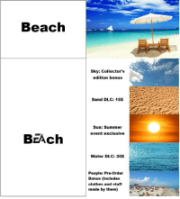 Clothes, Summer, and Beach: Beach  Sky: Collector's  edition bonus  sand DLC: 15S  Sun: Summer  event exclusive  Water DLC: 30S  People: Pre-Order  Bonus (includes  clothes and stuff  made by them)
