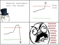 Trader rage: Bearish sentiment,  sell the market  Stop  loss Trader rage