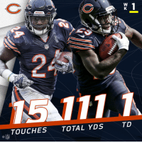 Memes, Bears, and 🤖: BEARS  TD  TOUCHES TOTAL YDS .@JHowardx24 + @_Twenty8_ ... AT THE HALF.  Meet the new @ChicagoBears backfield 😳. #GoBears https://t.co/SUWn3qr13i