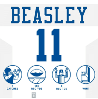 Memes, 🤖, and Rec: BEASLEY  9  CATCHES  101  REC YDS  2  REC TDS  WIN!  WK  6 .@Bease11 found the end zone twice in Week 6! #HaveADay #JAXvsDAL  #DallasCowboys https://t.co/hkUUvBcGmO