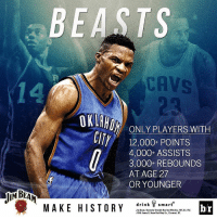 Drinking, Sports, and History: BEASTS  OKLAHON ONLY PLAYERS WITH  12,000+ POINTS  4,000+ ASSISTS  3,000+ REBOUNDS  AT AGE 27  OR YOUNGER  drink  B  smart  MAKE HISTORY  br  Jan Beans Kente  2016 James B. eas DlstilllRE Co., Clermont, KY. @russwest44 joins LeBron & The Big O as youngest players to reach 12,000 PTS, 4,000 AST & 3,000 REB MakeHistory
