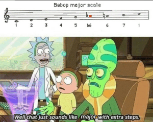chrispalmermusic:  learning jazz be like: Bebop major scale  3 4  7 1  1  5  b6  Well that just sounds like major with extra steps. chrispalmermusic:  learning jazz be like