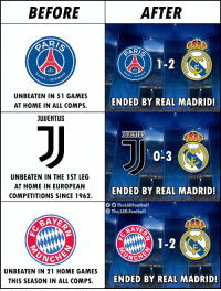 Football, Memes, and Real Madrid: BEFORE  AFTER  1-2  GER  7-GER  UNBEATEN IN 51 GAMES  AT HOME IN ALL COMPS.  ENDED BY REAL MADRID!  JUUENTUS  UDENTUS  0-3  UNBEATEN IN THE 1ST LEG  AT HOME IN EUROPEAN  COMPETITIONS SINCE 1962.  ENDED BY REAL MADRID!  f 9 TheLADFootball  The,LAD.Football  AYE  ACHE  UNC  UNBEATEN IN 21 HOME GAMES  THIS SEASON IN ALL COMPS.  ENDED BY REAL MADRID! Real Madrid 😎  (Credits: @TheLADFootball ) https://t.co/DbhUi8P0Tr