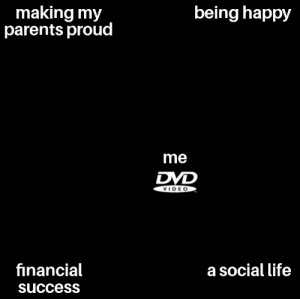 Life, Meme, and Parents: being happy  making my  parents proud  me  DVD  VIDE O  financial  success  a social life This is just a meme! It's not gonna turn out like this...right?