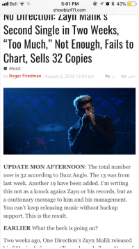 """Bad, God, and Music: Bell  5:01 PM  showbiz411.conm  Second Single in Two Weeks,  """"Too Much,"""" Not Enough, Fails to  Chart, Sells 32 Copies  (C  Music  by Roger Friedman August 6,2018 12:09 pm  0 0 400  UPDATE MON AFTERNOON: The total number  now is 32 according to Buzz Angle. The 13 was from  last week. Another 19 have been added. I'm writing  this not as a knock agains Zayn or his records, but as  a cautionary message to him and his management.  You can't keep releasing music without backup  support. This is the result.  EARLIER What the heck is going on?  Two weeks ago, One Direction's Zayn Malik released rayvone: omgs:  jumex:  benwinstagram: Wow wtf ooooooh my god  this is almost as bad as when Tinashe made 0.12 cents of her entire album  Azealia be going in with these magic spells"""