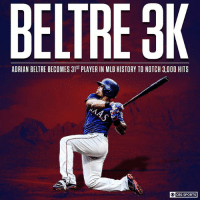 Yo Adrian!: BELTRE 3K  ADRIAN BELTRE BECOMES 318 PLAYER IN MLB HISTORY TO NOTCH 3,000 HITS  ○】 CBS SPORTS Yo Adrian!
